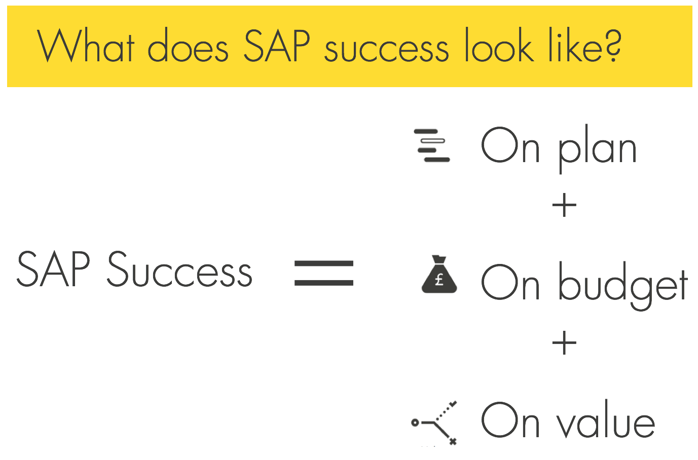 how to measure successful SAP proejcts
